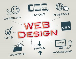 Design Your Own Business Website