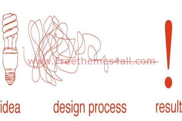 The Importance of Having a Design Process